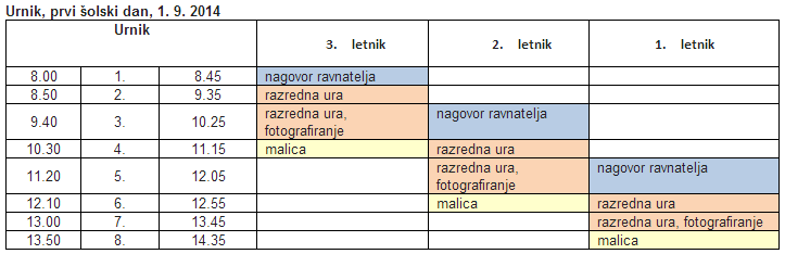 Nagovor ravnatelja ob začetku šol.l. 2014/15 in urnik za prvi šolski dan